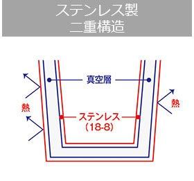 ステンレス製真空二重構造